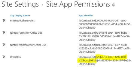 Site App Permissions
